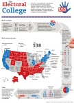 Electoral College for Kids